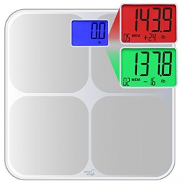 Smart Weigh SMS500 Personenwaage Test Display Farbe