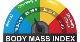 Welches Gewicht für welche Körpergröße ist normal?