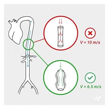 Withings Body Cardio - Herzgesundheit und Körperanalyse WLAN-Waage -